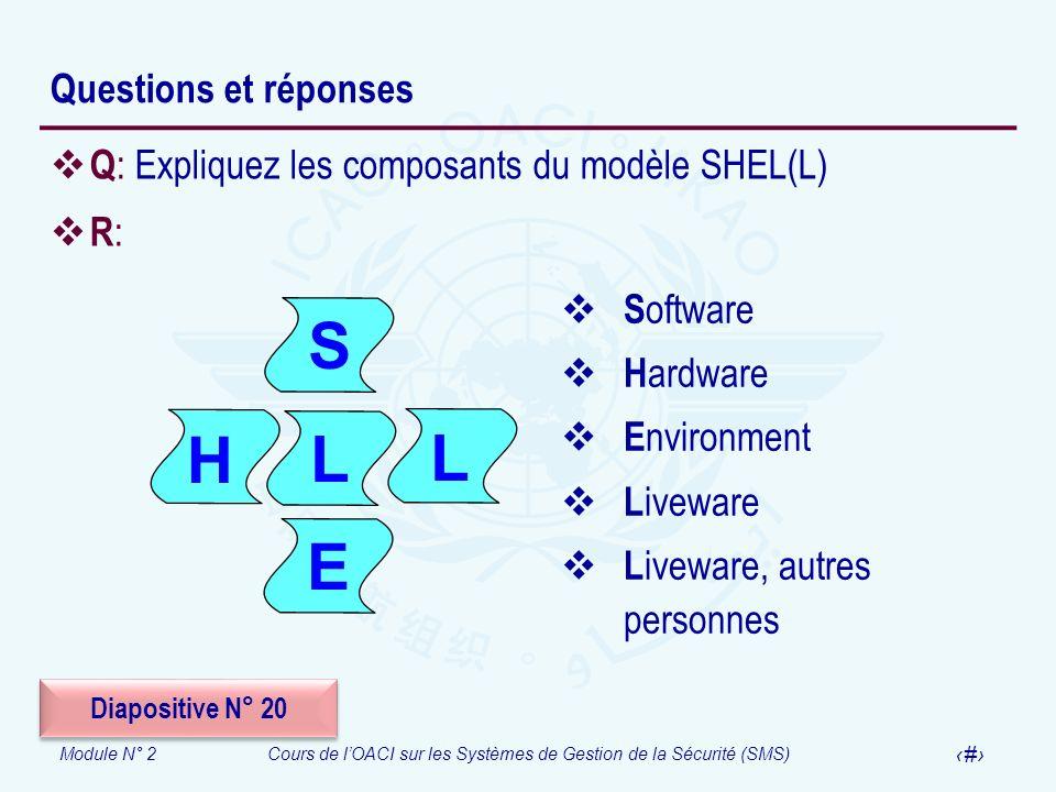 Module N° 2Cours de lOACI sur les Systèmes de Gestion de la Sécurité (SMS) 59 Questions et réponses Q : Expliquez les composants du modèle SHEL(L) R :
