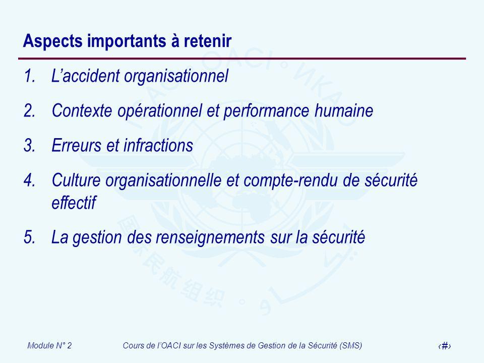 Module N° 2Cours de lOACI sur les Systèmes de Gestion de la Sécurité (SMS) 62 Aspects importants à retenir 1.Laccident organisationnel 2.Contexte opér