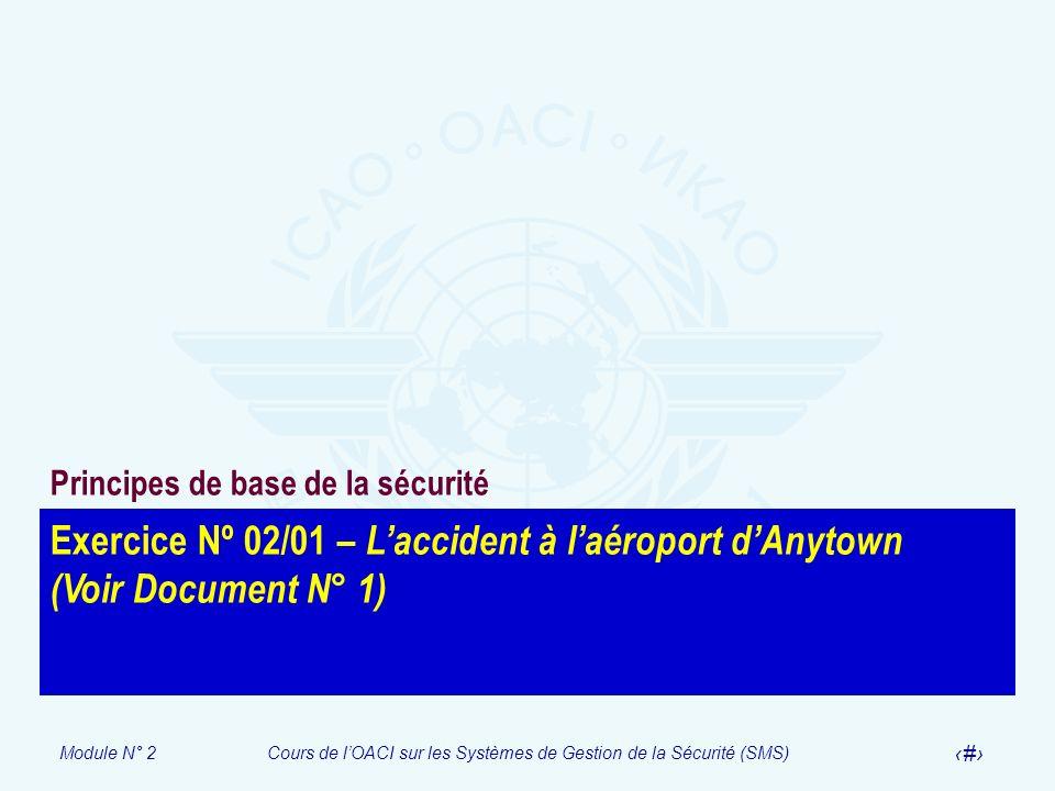 Module N° 2Cours de lOACI sur les Systèmes de Gestion de la Sécurité (SMS) 63 Exercice Nº 02/01 – Laccident à laéroport dAnytown (Voir Document N° 1)