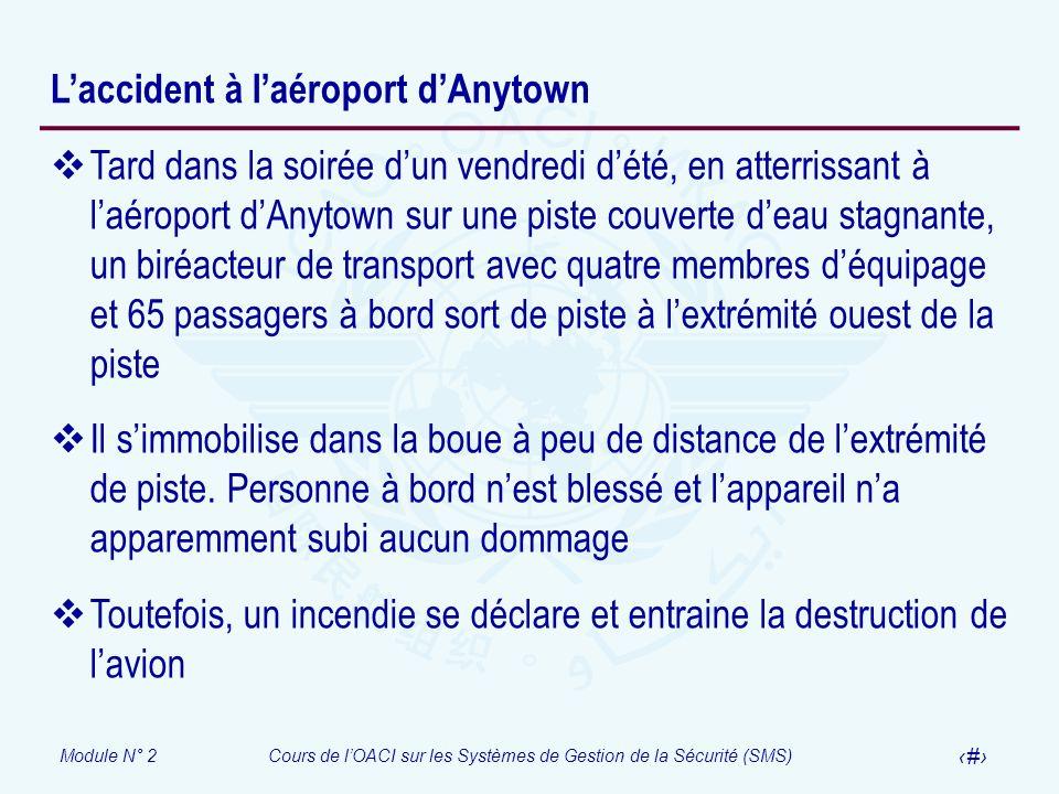 Module N° 2Cours de lOACI sur les Systèmes de Gestion de la Sécurité (SMS) 64 Laccident à laéroport dAnytown Tard dans la soirée dun vendredi dété, en