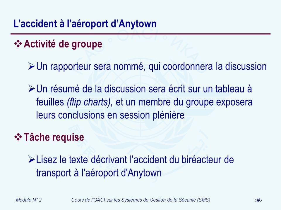 Module N° 2Cours de lOACI sur les Systèmes de Gestion de la Sécurité (SMS) 65 Laccident à laéroport dAnytown Activité de groupe Un rapporteur sera nom