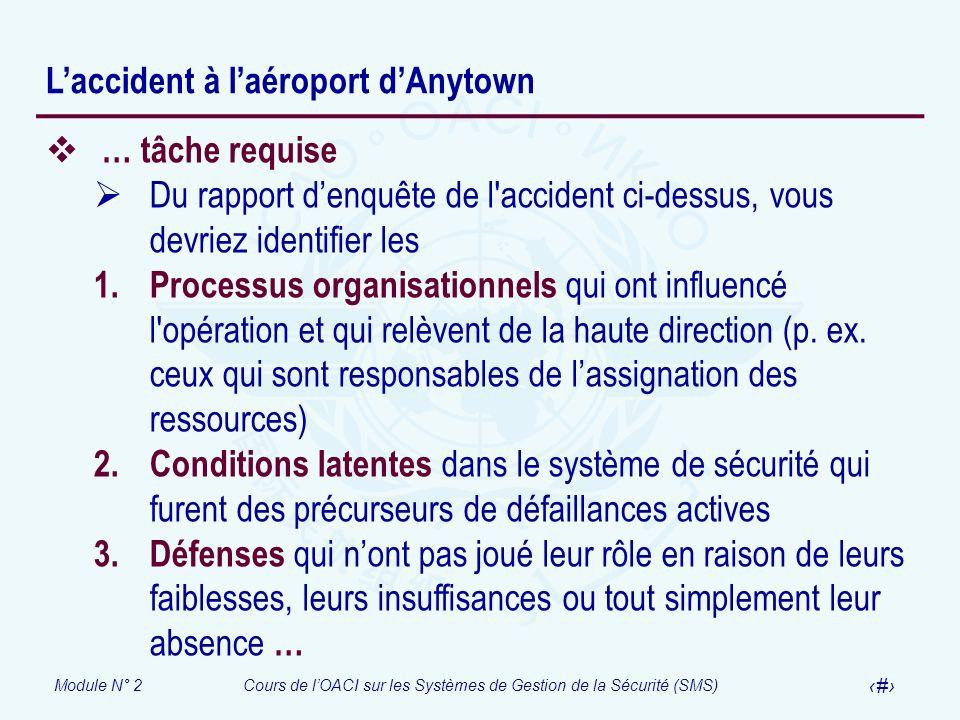 Module N° 2Cours de lOACI sur les Systèmes de Gestion de la Sécurité (SMS) 66 Laccident à laéroport dAnytown … tâche requise Du rapport denquête de l'