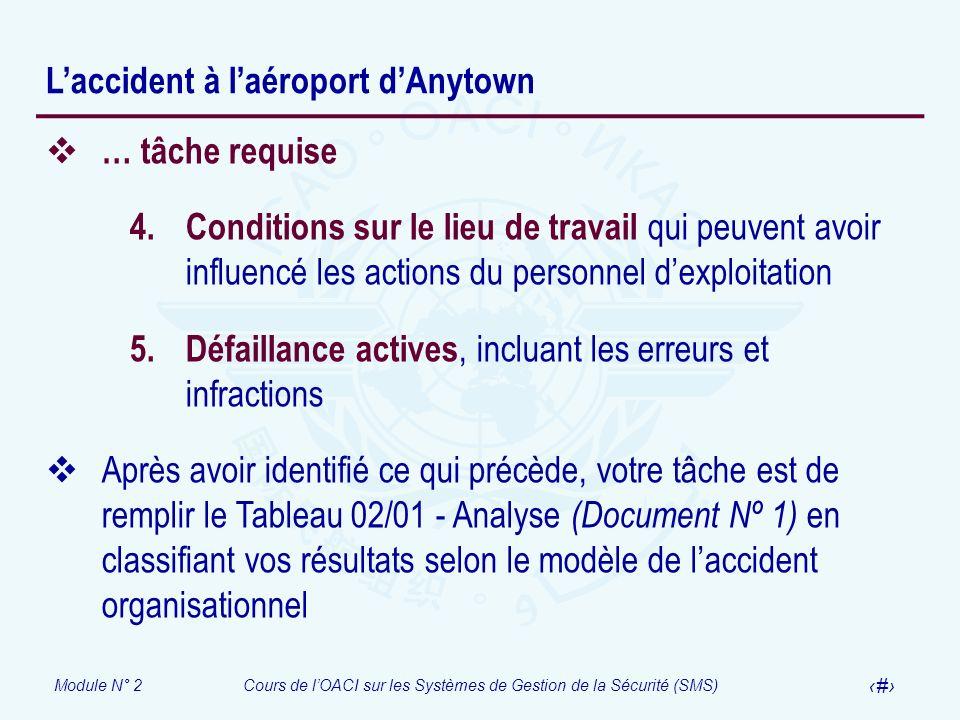 Module N° 2Cours de lOACI sur les Systèmes de Gestion de la Sécurité (SMS) 67 Laccident à laéroport dAnytown … tâche requise 4. Conditions sur le lieu