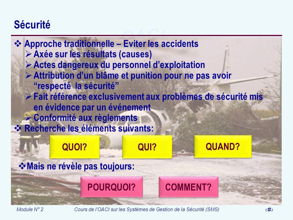Module N° 2Cours de lOACI sur les Systèmes de Gestion de la Sécurité (SMS) 8 Sécurité Approche traditionnelle – Eviter les accidents Axée sur les résu