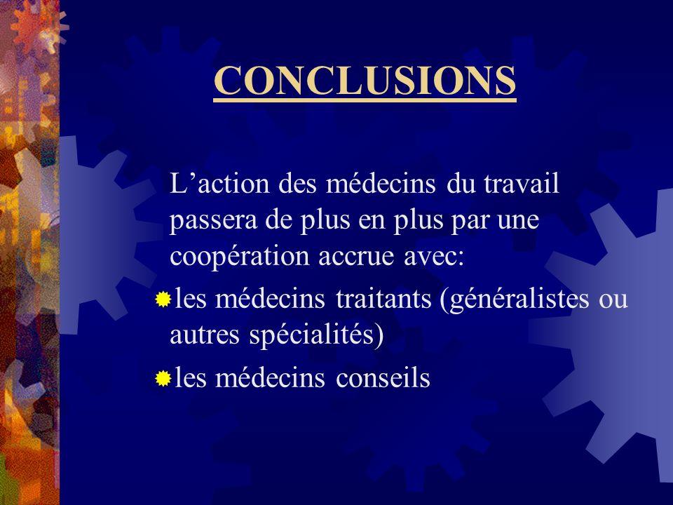 CONCLUSIONS Laction des médecins du travail passera de plus en plus par une coopération accrue avec: les médecins traitants (généralistes ou autres spécialités) les médecins conseils