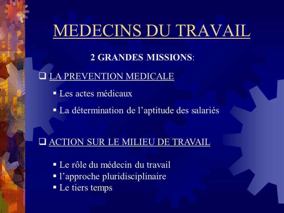 MEDECINS DU TRAVAIL ACTION SUR LE MILIEU DE TRAVAIL Le rôle du médecin du travail lapproche pluridisciplinaire Le tiers temps 2 GRANDES MISSIONS: LA P
