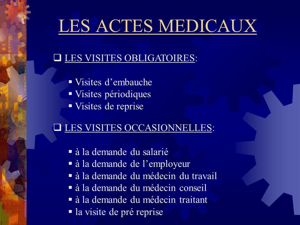 LES ACTES MEDICAUX LES VISITES OCCASIONNELLES: à la demande du salarié à la demande de lemployeur à la demande du médecin du travail à la demande du m