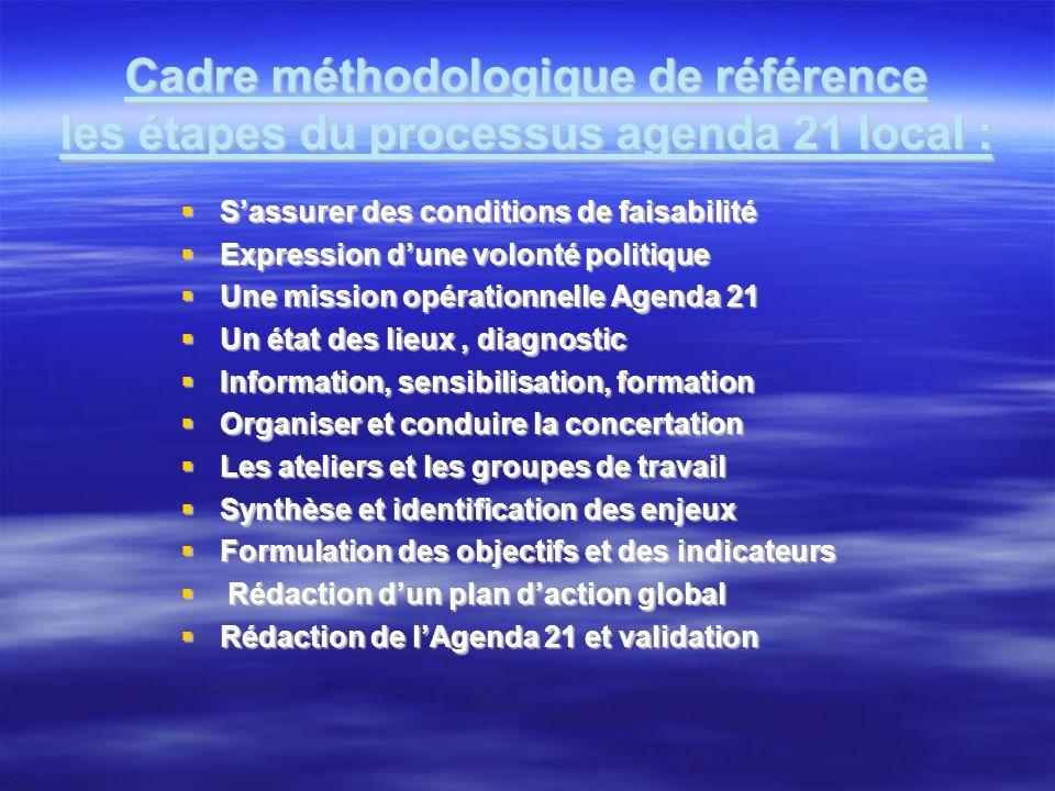 Cadre méthodologique de référence les étapes du processus agenda 21 local : Sassurer des conditions de faisabilité Sassurer des conditions de faisabil