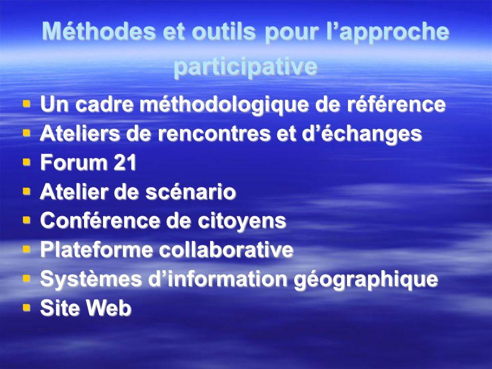 Méthodes et outils pour lapproche participative Un cadre méthodologique de référence Un cadre méthodologique de référence Ateliers de rencontres et dé