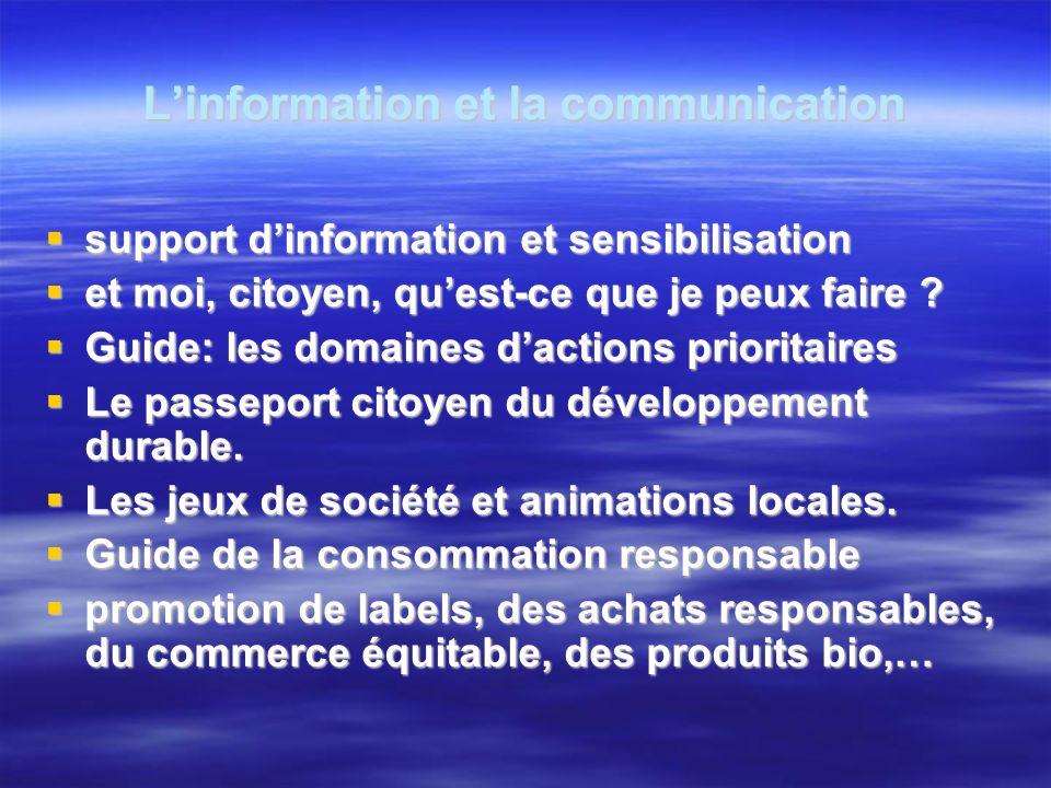Linformation et la communication support dinformation et sensibilisation support dinformation et sensibilisation et moi, citoyen, quest-ce que je peux faire .