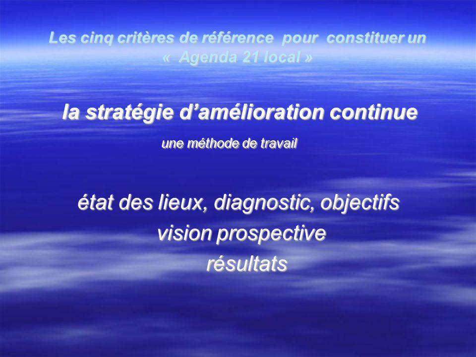 Les cinq critères de référence pour constituer un « Agenda 21 local » la stratégie damélioration continue la stratégie damélioration continue une méthode de travail une méthode de travail état des lieux, diagnostic, objectifs vision prospective vision prospective résultats résultats