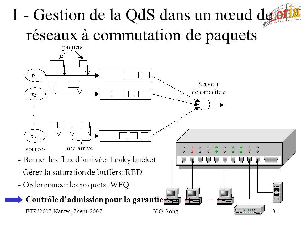 ETR2007, Nantes, 7 sept. 2007Y.Q. Song14 Maquette de tests VideoLan : générateur de trafic MPEG