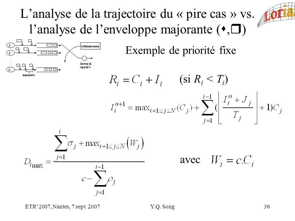 ETR2007, Nantes, 7 sept. 2007Y.Q. Song36 Lanalyse de la trajectoire du « pire cas » vs.