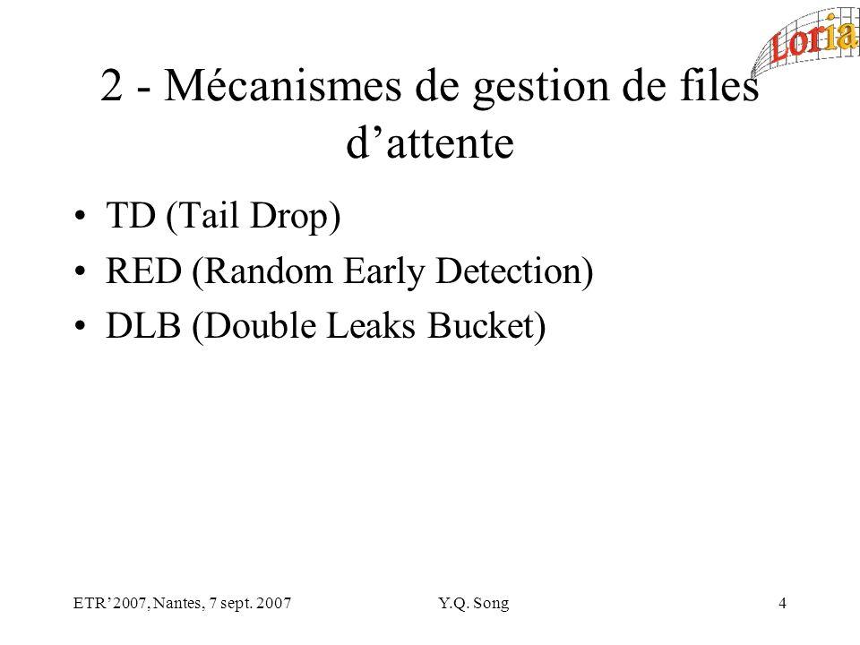 ETR2007, Nantes, 7 sept. 2007Y.Q. Song15 Test sur maquette Vidéo initiale: