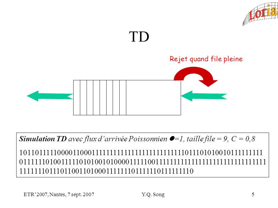 ETR2007, Nantes, 7 sept.2007Y.Q. Song36 Lanalyse de la trajectoire du « pire cas » vs.