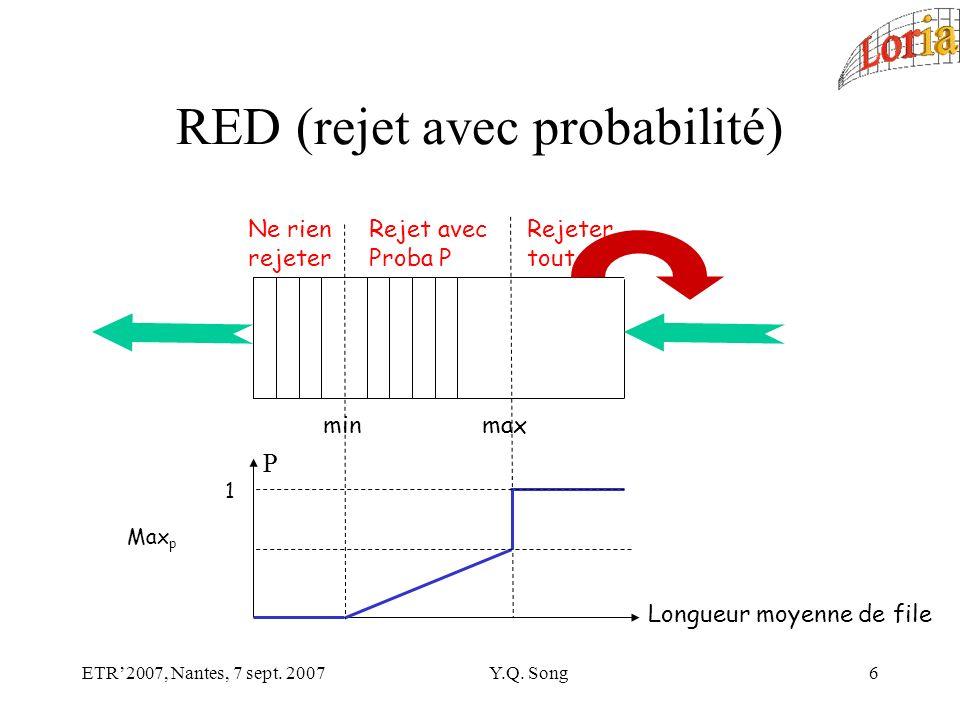 ETR2007, Nantes, 7 sept. 2007Y.Q. Song37 Questions?