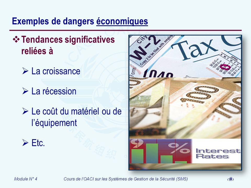 Module N° 4Cours de lOACI sur les Systèmes de Gestion de la Sécurité (SMS) 11 Exemples de dangers économiques Tendances significatives reliées à La cr