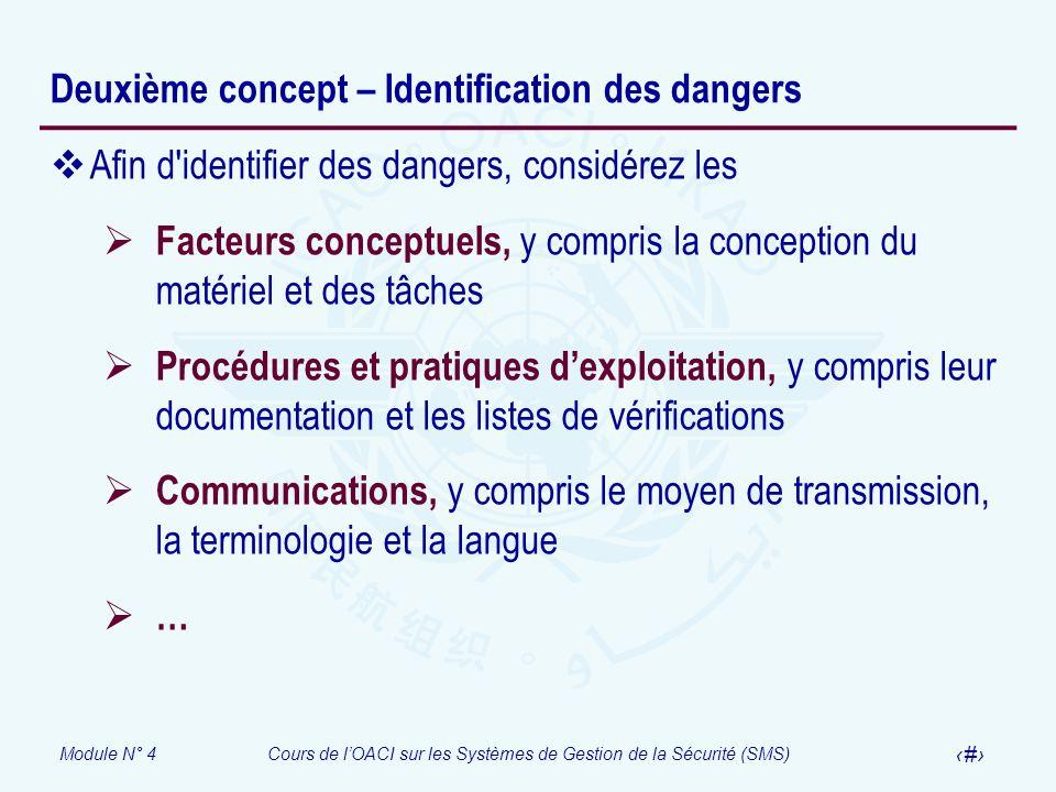 Module N° 4Cours de lOACI sur les Systèmes de Gestion de la Sécurité (SMS) 12 Deuxième concept – Identification des dangers Afin d'identifier des dang