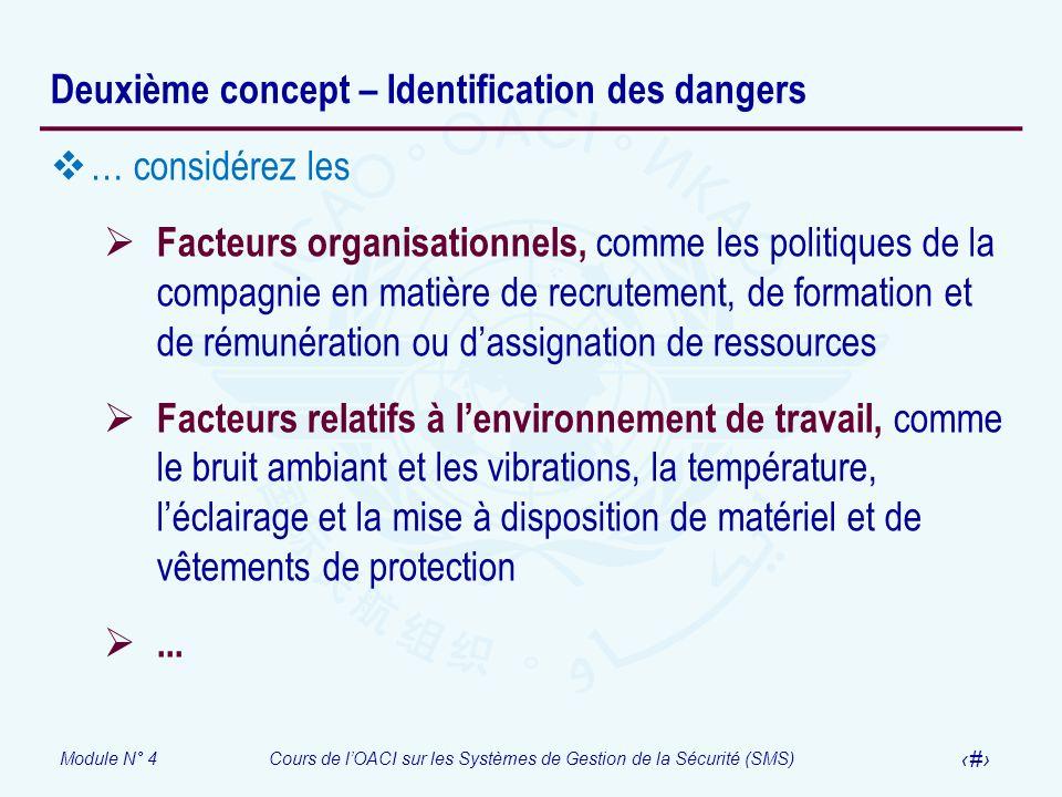 Module N° 4Cours de lOACI sur les Systèmes de Gestion de la Sécurité (SMS) 13 Deuxième concept – Identification des dangers … considérez les Facteurs