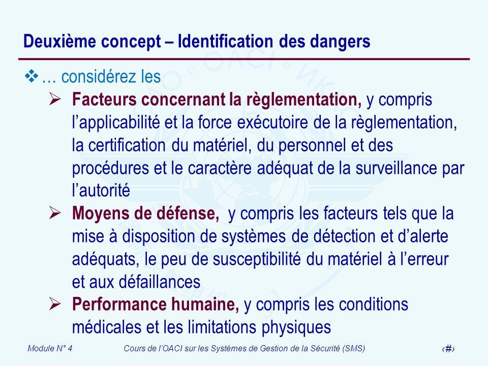 Module N° 4Cours de lOACI sur les Systèmes de Gestion de la Sécurité (SMS) 14 Deuxième concept – Identification des dangers … considérez les Facteurs