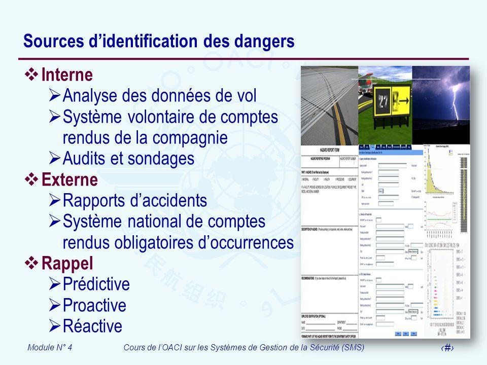 Module N° 4Cours de lOACI sur les Systèmes de Gestion de la Sécurité (SMS) 15 Sources didentification des dangers Interne Analyse des données de vol S