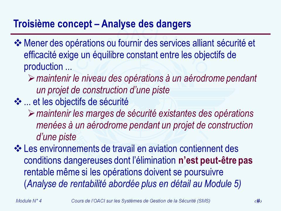 Module N° 4Cours de lOACI sur les Systèmes de Gestion de la Sécurité (SMS) 19 Troisième concept – Analyse des dangers Mener des opérations ou fournir