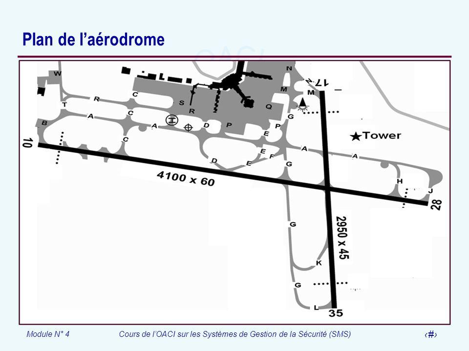 Module N° 4Cours de lOACI sur les Systèmes de Gestion de la Sécurité (SMS) 31 Plan de laérodrome