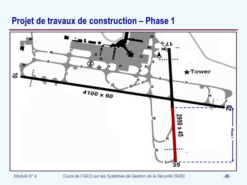 Module N° 4Cours de lOACI sur les Systèmes de Gestion de la Sécurité (SMS) 33 Envergure du travail Phase 1 Phase 1 Elargir la piste 17-35 de 45 à 60 mètres à partir 200 m de son intersection avec la piste10-28 vers le sud et renforcer cette partie de la piste (de bitume à ciment) afin daugmenter la résistance du revêtement (augmenter le numéro de classification de chaussée – PCN) La durée prévue pour compléter les travaux Sept (7) mois