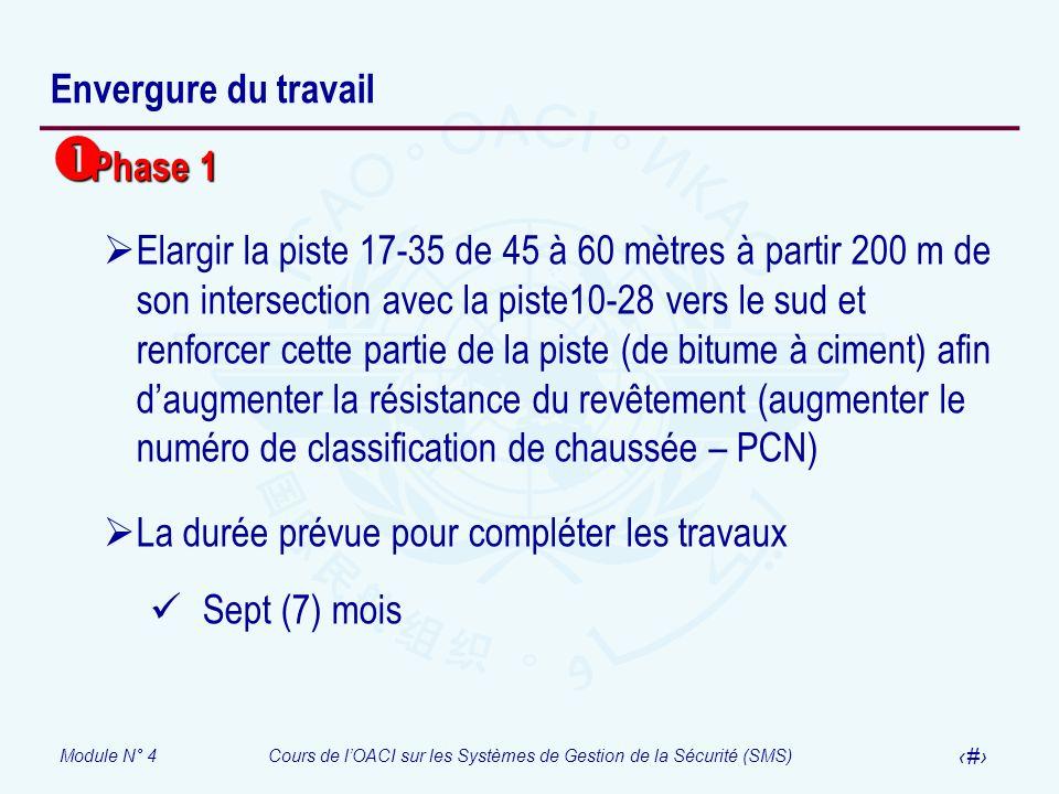 Module N° 4Cours de lOACI sur les Systèmes de Gestion de la Sécurité (SMS) 33 Envergure du travail Phase 1 Phase 1 Elargir la piste 17-35 de 45 à 60 m