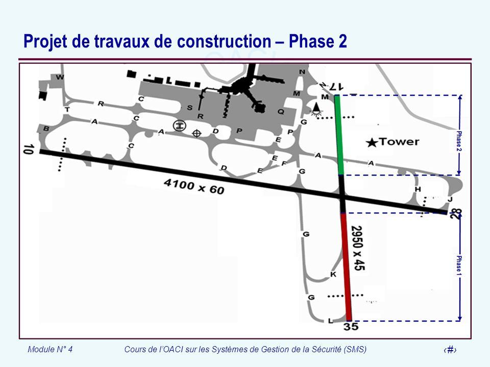 Module N° 4Cours de lOACI sur les Systèmes de Gestion de la Sécurité (SMS) 35 Envergure du travail Phase 2 Phase 2 Elargir la piste 17-35 de 45 à 60 mètres à partir 200 m de son intersection avec la piste10-28 vers le nord et renforcer cette partie de la piste (de bitume à ciment) afin daugmenter la résistance du revêtement (augmenter le numéro de classification de chaussée – PCN) La durée prévue pour compléter les travaux Sept (7) mois