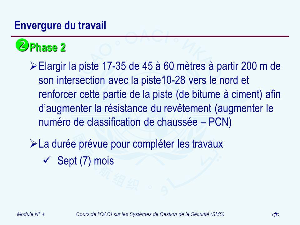Module N° 4Cours de lOACI sur les Systèmes de Gestion de la Sécurité (SMS) 35 Envergure du travail Phase 2 Phase 2 Elargir la piste 17-35 de 45 à 60 m