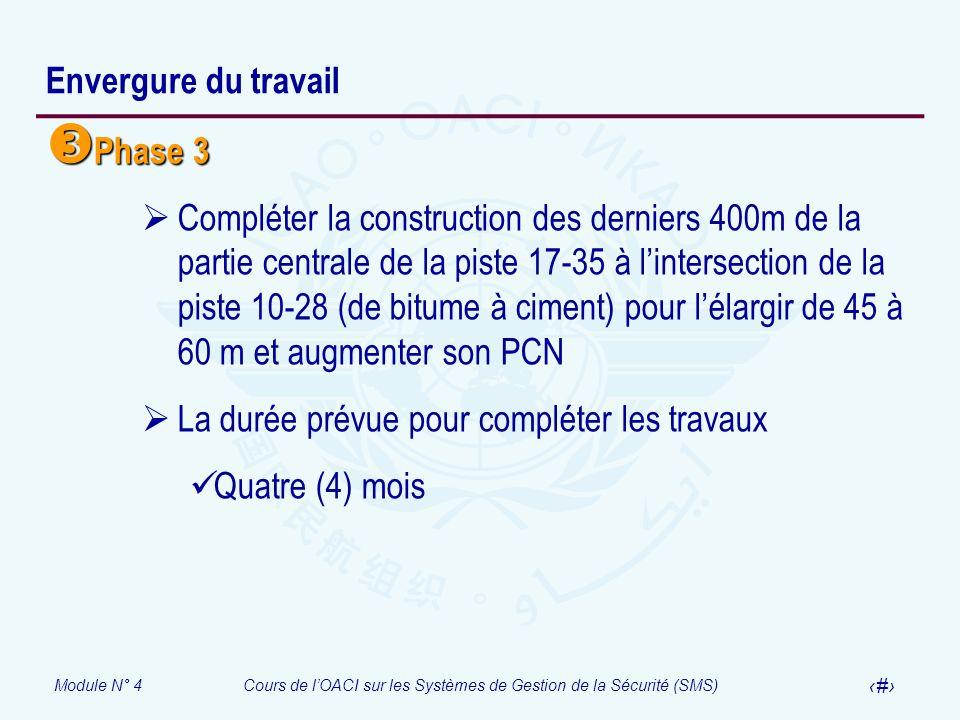 Module N° 4Cours de lOACI sur les Systèmes de Gestion de la Sécurité (SMS) 37 Envergure du travail Phase 3 Phase 3 Compléter la construction des derni