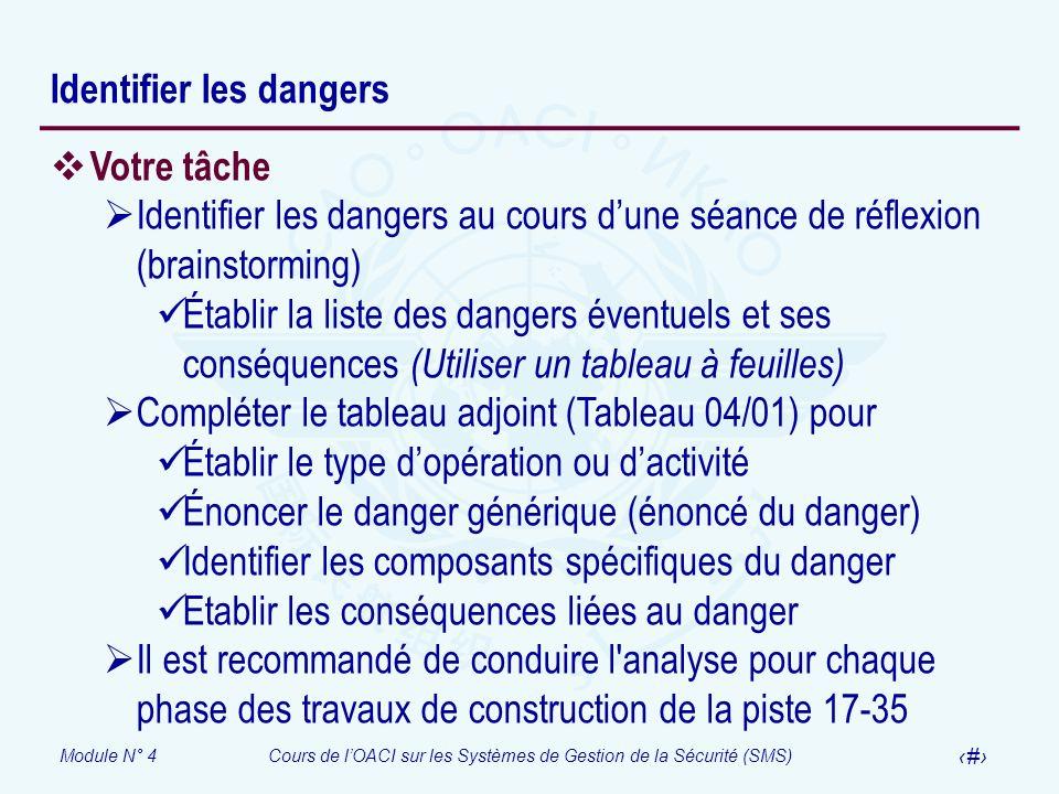 Module N° 4Cours de lOACI sur les Systèmes de Gestion de la Sécurité (SMS) 40 Tableau 04/01 – Identification des dangers Type dopération ou dactivité Danger générique (Déclaration du danger) Composants spécifiques du danger N° 1 2 3 4 5 Conséquences liées au danger