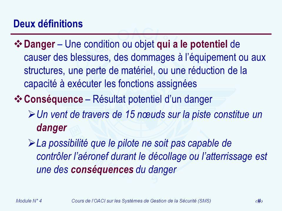 Module N° 4Cours de lOACI sur les Systèmes de Gestion de la Sécurité (SMS) 5 Deux définitions Danger – Une condition ou objet qui a le potentiel de ca
