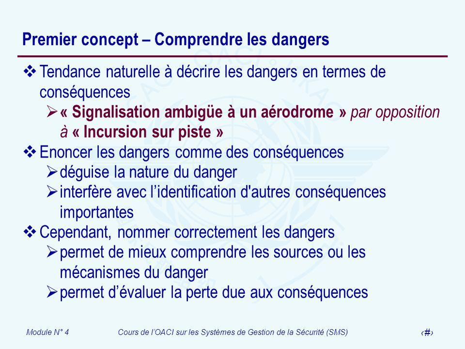 Module N° 4Cours de lOACI sur les Systèmes de Gestion de la Sécurité (SMS) 7 Premier concept – Comprendre les dangers Types de dangers Naturels Techniques Economiques