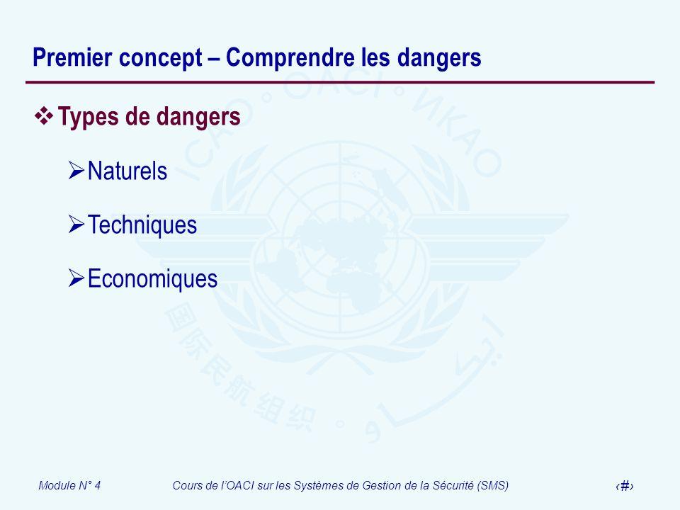 Module N° 4Cours de lOACI sur les Systèmes de Gestion de la Sécurité (SMS) 7 Premier concept – Comprendre les dangers Types de dangers Naturels Techni