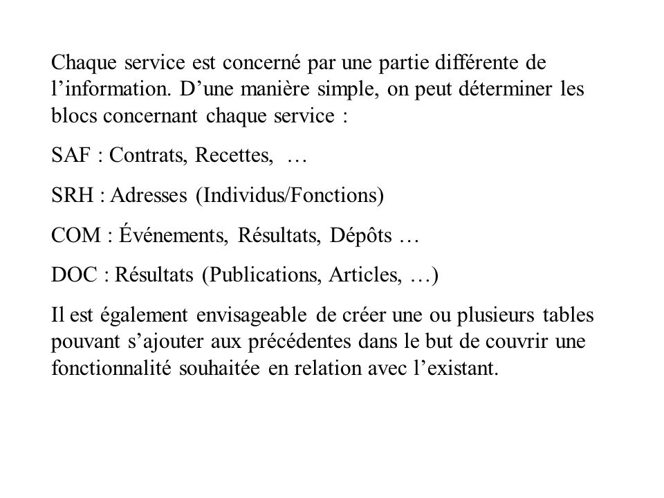 Chaque service est concerné par une partie différente de linformation. Dune manière simple, on peut déterminer les blocs concernant chaque service : S