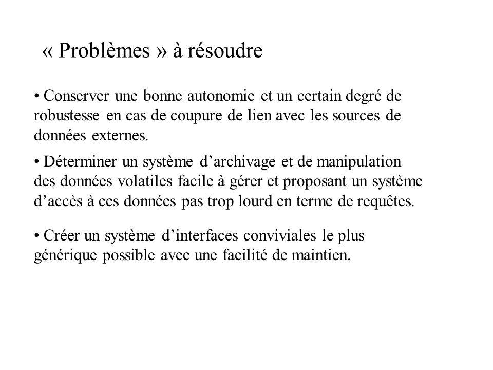 « Problèmes » à résoudre Conserver une bonne autonomie et un certain degré de robustesse en cas de coupure de lien avec les sources de données externe