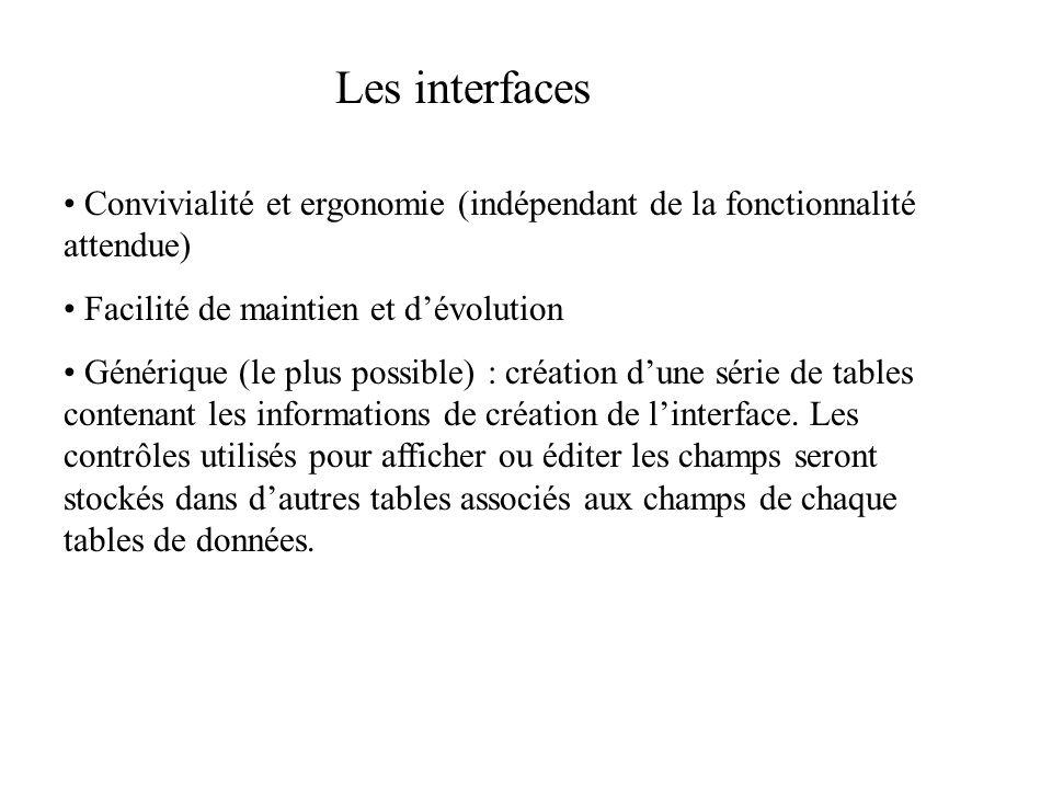 Convivialité et ergonomie (indépendant de la fonctionnalité attendue) Facilité de maintien et dévolution Générique (le plus possible) : création dune