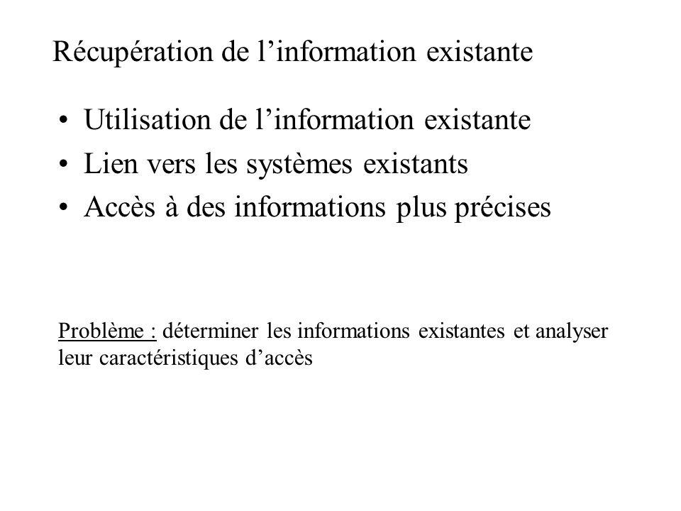 Utilisation de linformation existante Lien vers les systèmes existants Accès à des informations plus précises Récupération de linformation existante P