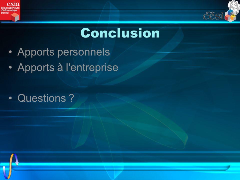 Conclusion Apports personnels Apports à l'entreprise Questions ?