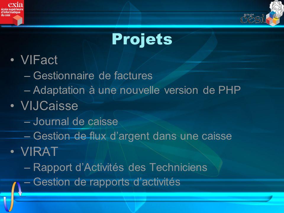 Projets VIFact –Gestionnaire de factures –Adaptation à une nouvelle version de PHP VIJCaisse –Journal de caisse –Gestion de flux dargent dans une cais