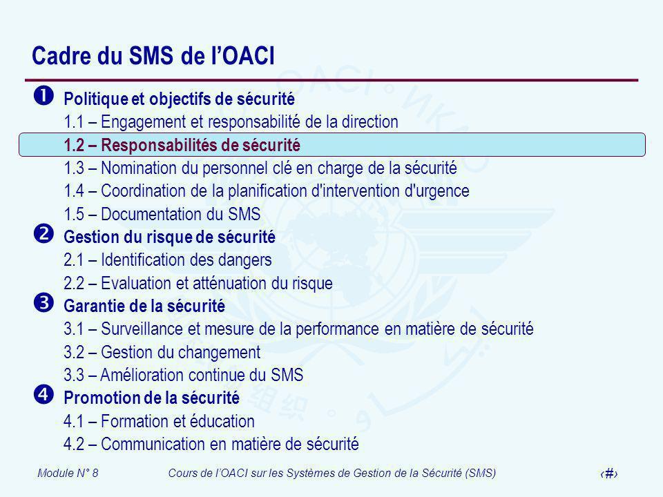 Module N° 8Cours de lOACI sur les Systèmes de Gestion de la Sécurité (SMS) 12 Cadre du SMS de lOACI Politique et objectifs de sécurité 1.1 – Engagemen