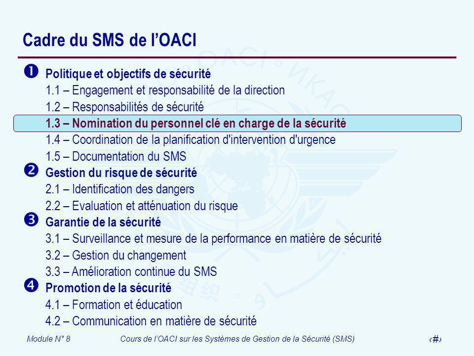 Module N° 8Cours de lOACI sur les Systèmes de Gestion de la Sécurité (SMS) 19 Cadre du SMS de lOACI Politique et objectifs de sécurité 1.1 – Engagemen