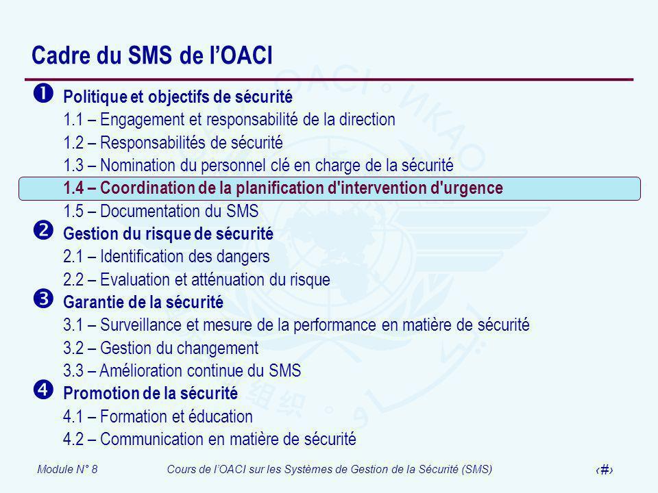 Module N° 8Cours de lOACI sur les Systèmes de Gestion de la Sécurité (SMS) 31 Cadre du SMS de lOACI Politique et objectifs de sécurité 1.1 – Engagemen
