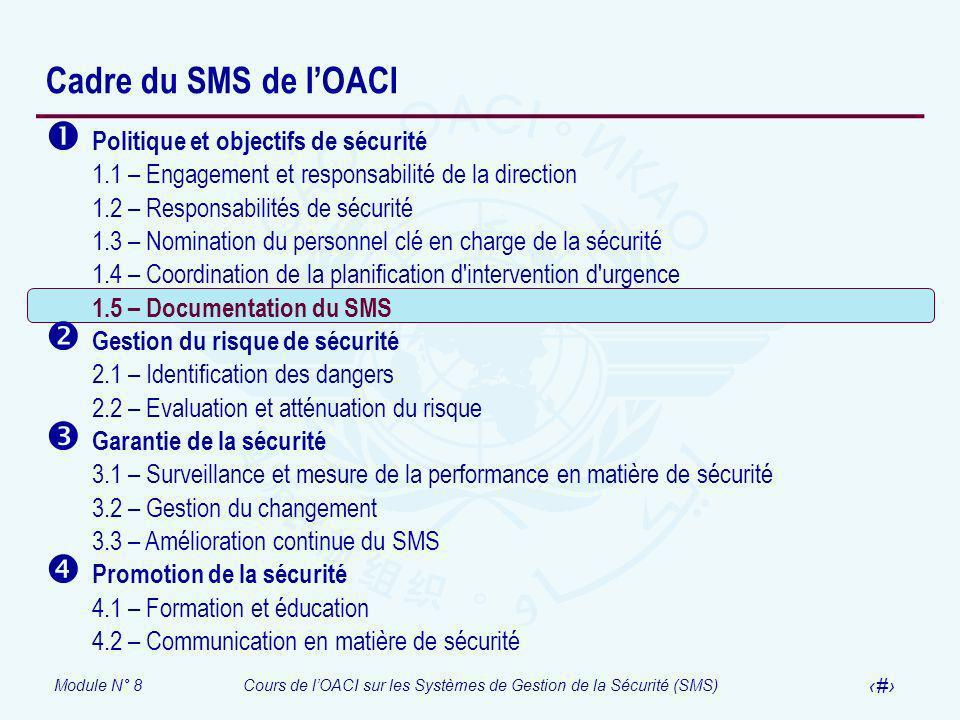 Module N° 8Cours de lOACI sur les Systèmes de Gestion de la Sécurité (SMS) 34 Cadre du SMS de lOACI Politique et objectifs de sécurité 1.1 – Engagemen