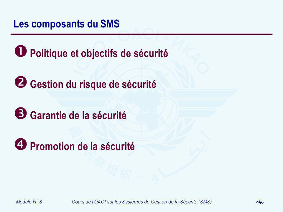 Module N° 8Cours de lOACI sur les Systèmes de Gestion de la Sécurité (SMS) 5 Les composants du SMS Politique et objectifs de sécurité Gestion du risqu