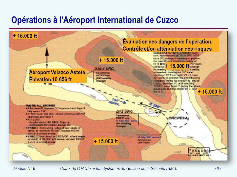 Module N° 8Cours de lOACI sur les Systèmes de Gestion de la Sécurité (SMS) 51 Opérations à lAéroport International de Cuzco Aéroport Velazco Astete Él