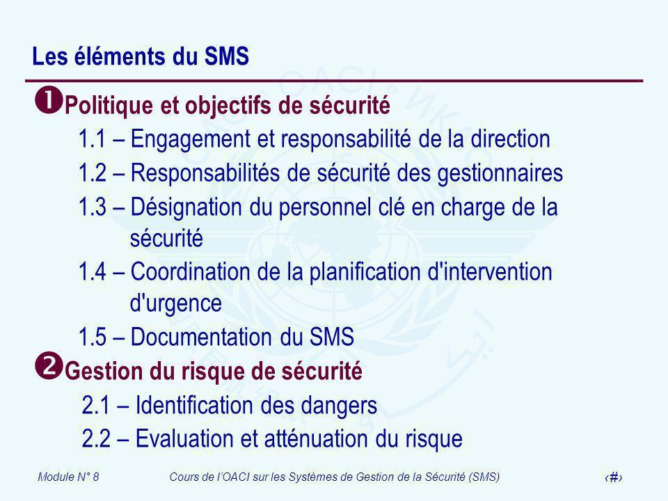 Module N° 8Cours de lOACI sur les Systèmes de Gestion de la Sécurité (SMS) 6 Les éléments du SMS Politique et objectifs de sécurité 1.1 – Engagement e