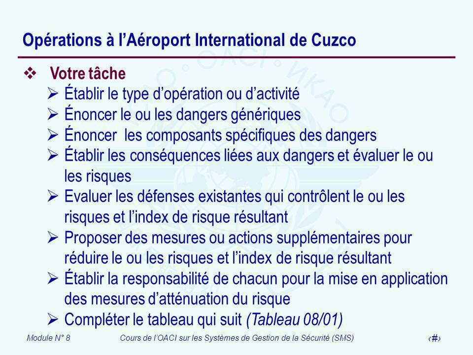 Module N° 8Cours de lOACI sur les Systèmes de Gestion de la Sécurité (SMS) 60 Opérations à lAéroport International de Cuzco Votre tâche Établir le typ